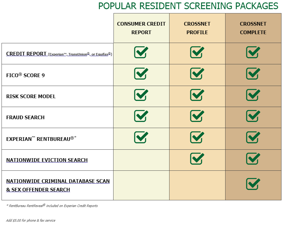 CIC-resident-screening-packages