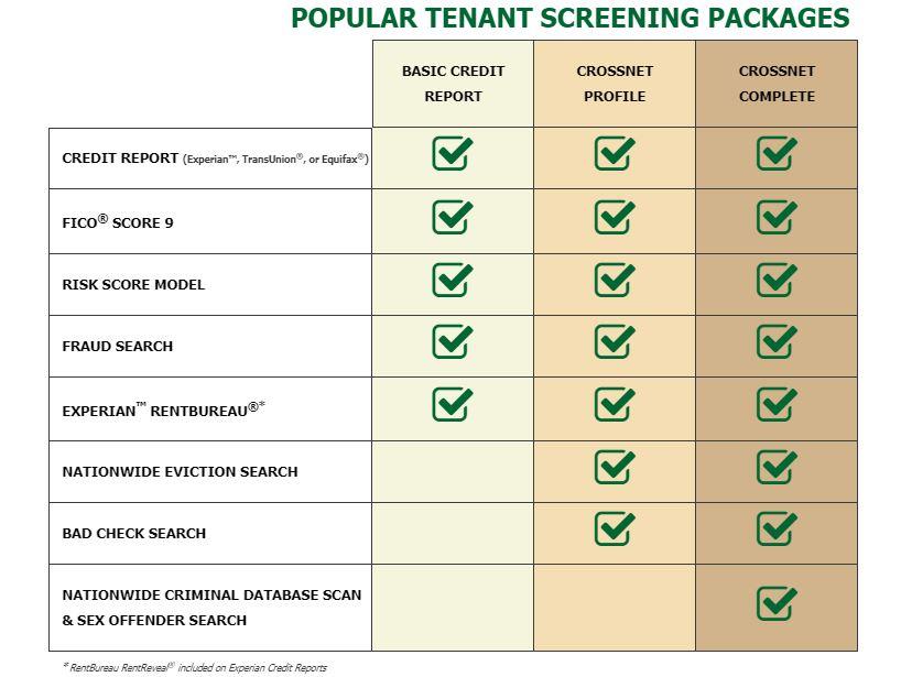 tenant screening packages.jpg
