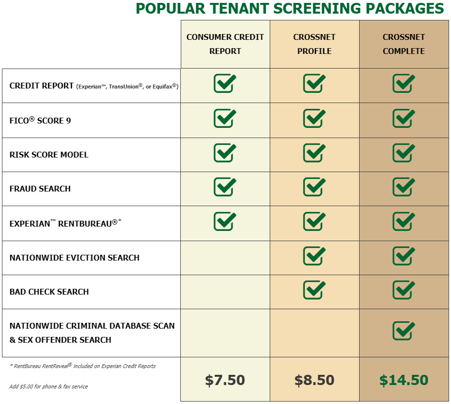 tenant-screening-report-chart-with-prices-1